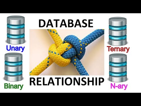 Database - Database RELATIONSHIPS - ASSOCIATION of ENTITIES - Degree of RELATIONSHIPS