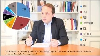 The impact of the populist parties in the next European Parliament