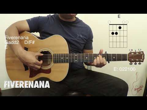 Fitia Mangina (Farakely) - Malagasy Guitar Tutorial