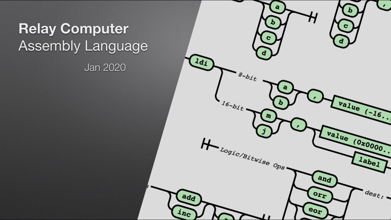 Relay Computer 2020 Review: Assembly Language