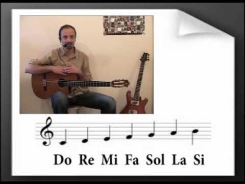 Lezioni di chitarra: Elementi base di teoria musicale.