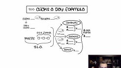 100 Clicks a Day into $21,227.12 Every 30 Days - Free Video