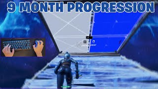 My 9 Month Keyboard And Mouse Progression + FACECAM (Tips And Tricks)