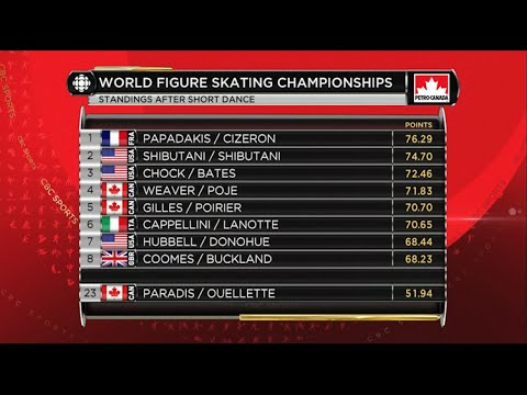 2016 Worlds - Ice Dance SD Full Broadcast CBC