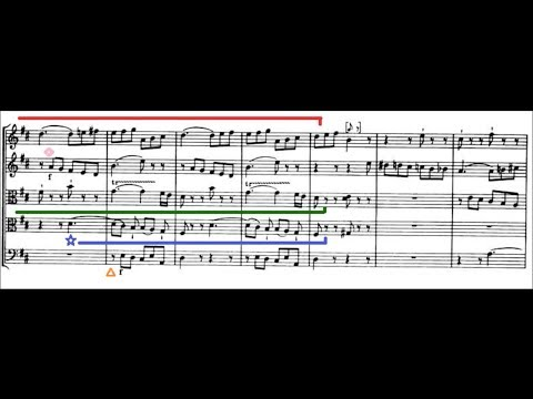 Invertible Counterpoint in the Finale of Mozart's D Major String Quintet, K. 593