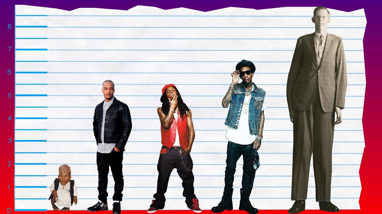 How Tall Is T.I.? - Height Comparison! - YouTube
