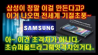 삼성 초격차 홀로그램, 곧 영화같은 일이 벌어진다.
