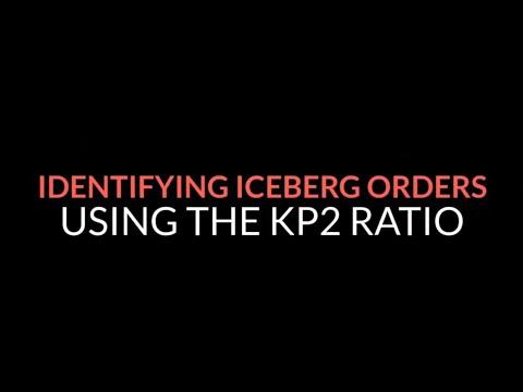 Identifying Iceberg Orders using ZoneTraderPro