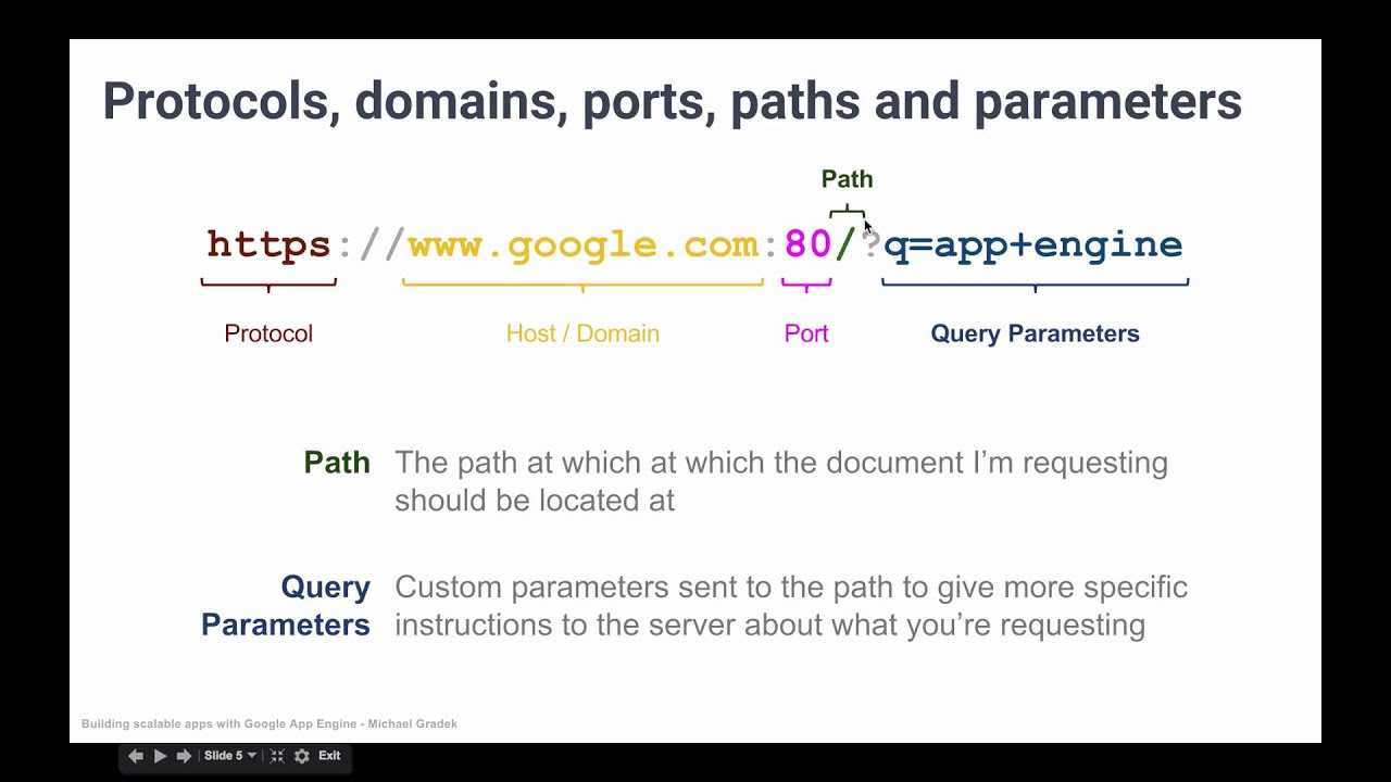 Section 01 - Lesson 02: Anatomy of a URL - YouTube