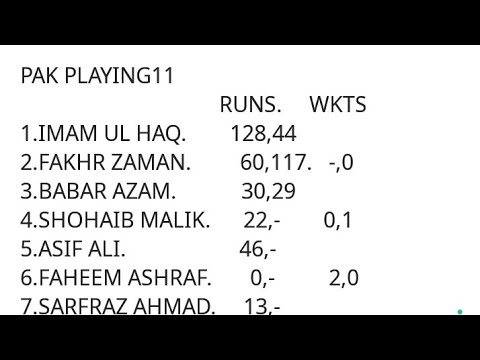 ZIM VS PAK 3RD ODI DREAM11 AND SELECT2WIN TEAM PLAYING11 NEWS TEAM PERDICTION