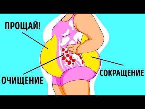 10 Доказанных Способов Ускорить Потерю Веса