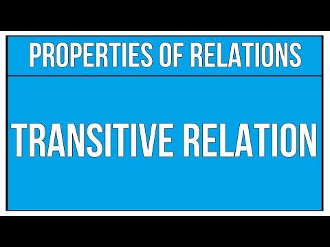 Properties Of Relations - Transitive Relation / Sets And Relations - Maths Algebra