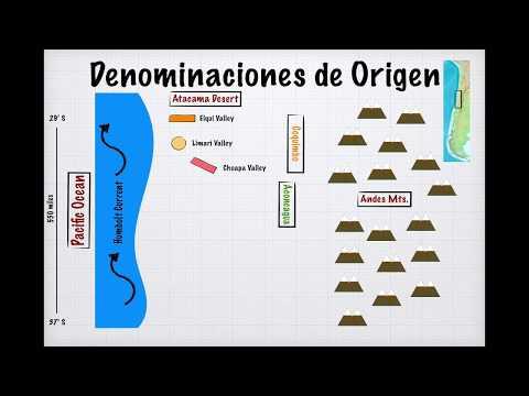 Winecast: Chilean Wine