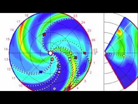 3MIN News Feb25: Solar Particle Flux