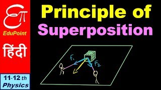 🔴 Principle of Superposition in Electrostatics || in HINDI
