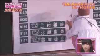 春風 | SKE48 Team S 二村春香 - AKB48 37thシングル 選抜総選挙応援サイト http://harutam.0am.jp/