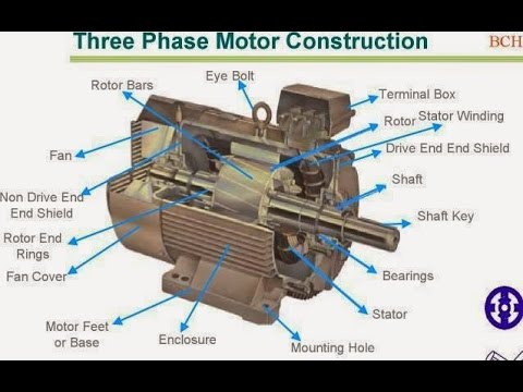 Three phase induction motor video tutorial youtube for 3 phase induction motor