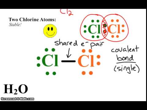 Introduction to Covalent Bond Drawing
