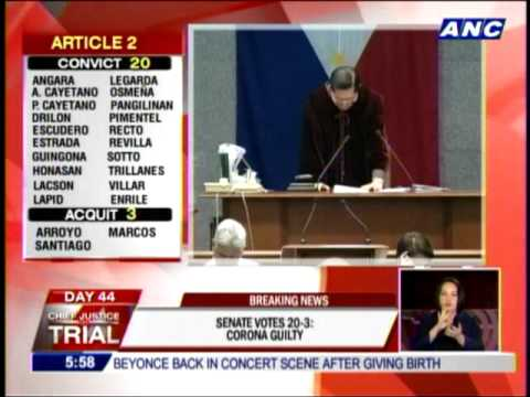 Senate votes 20-3, Corona guilty