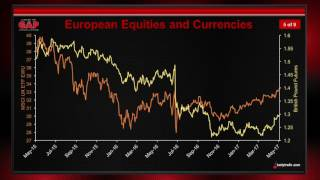 Trading the French Election: Euro FX & ETFs | Closing the Gap: Futures Edition