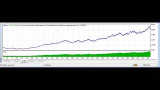 Mediam old7a from bestforexranking Cook Book. Automated Forex Trading Passive Income