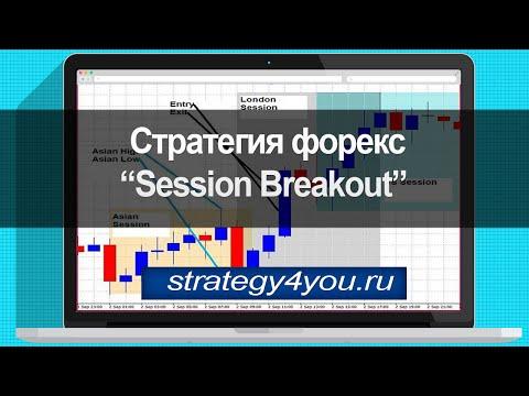 Стратегия форекс Session Breakout