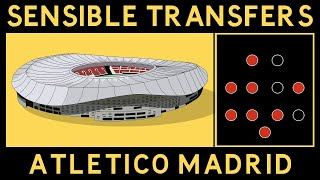 Sensible Transfers: Atletico Madrid