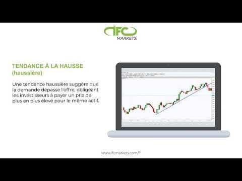 Tendance Forex | Trading Tendance | IFCM France