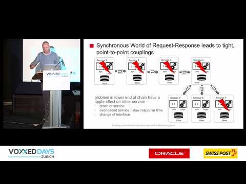Building event-driven (Micro)Services with Apache Kafka by Guido Schmutz