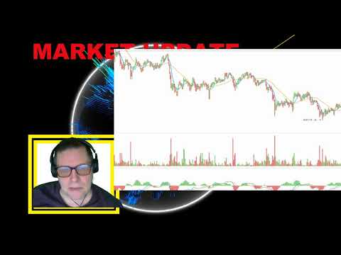 market report thurs may 10 2018