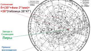 Астрономия. Урок №8. (Демо-обзор) Учитель Чигарёв Д.Л. Итоги первой четверти