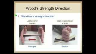 Engineered Wood Challenges and Opportunities