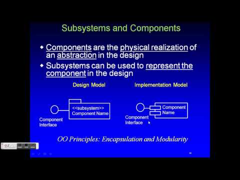Object Oriented Design with UML part 1