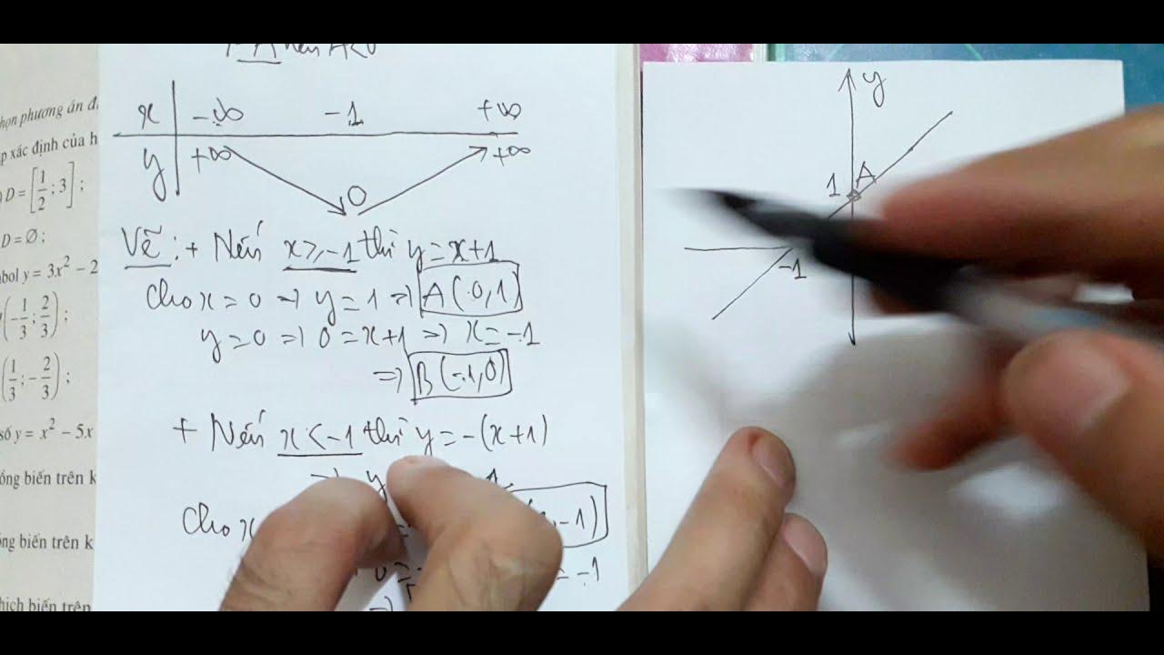 [Giải bài tập SGK-Toán lớp 10]Ôn tập Chương 2:Hàm số bậc nhất và bậc hai – Bài 9 (trang 50-51).