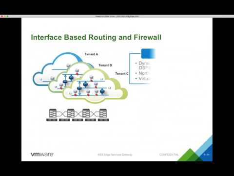 VMware NSX Edge Gateway & Distributed Firewall with Tim Davis @aldtd #vBrownBag