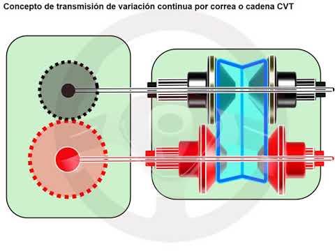 Caja de cambios CVT Extroid (3/8)