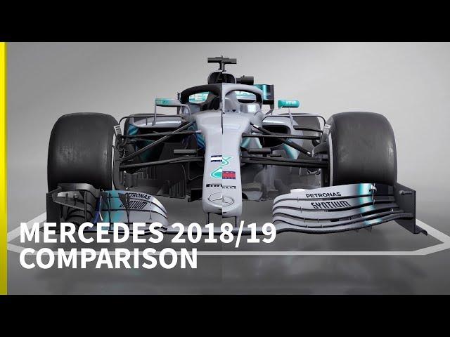 Mercedes F1 2018 v 2019 comparison