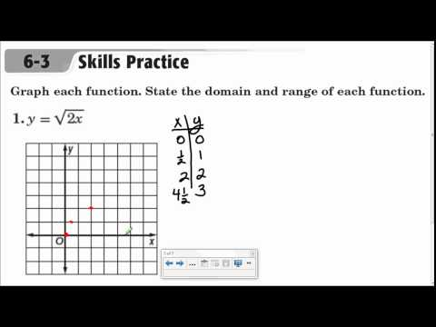 Algebra 2 Lesson 6 3: Square Root Functions And Inequalities