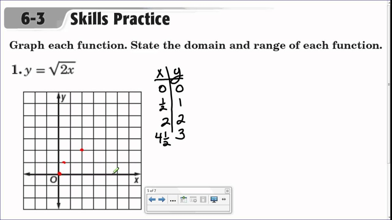 9 6 Solving Rational Equations And Inequalities Skills Practice