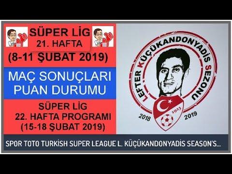 SÜPER LİG 21. HAFTA MAÇ SONUÇLARI–PUAN DURUMU, 22. HAFTA MAÇ PROGRAMI, Turkish Super League: Week 21