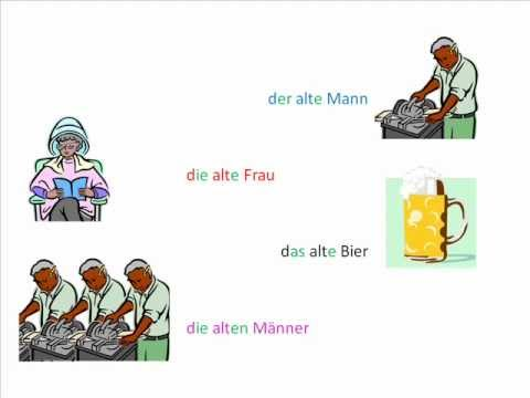 Learn German Grammar: The Nominative Case