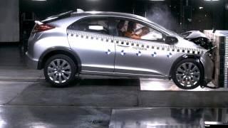 ► 2012 Honda Civic CRASH TEST