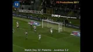 Italian Serie A Top Scorers: 2007-2008 Alessandro Del Piero (Juventus) 21 goals