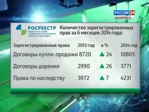 Вести Хабаровск  Росреестр Статистика договоров купли продажи недвижимости