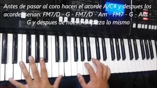 Tutorial de Piano - Grande y Fuerte - Miel San Marcos