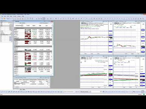Quick Videos - How to add 5 New Contacts + Mini-Nikkei 225