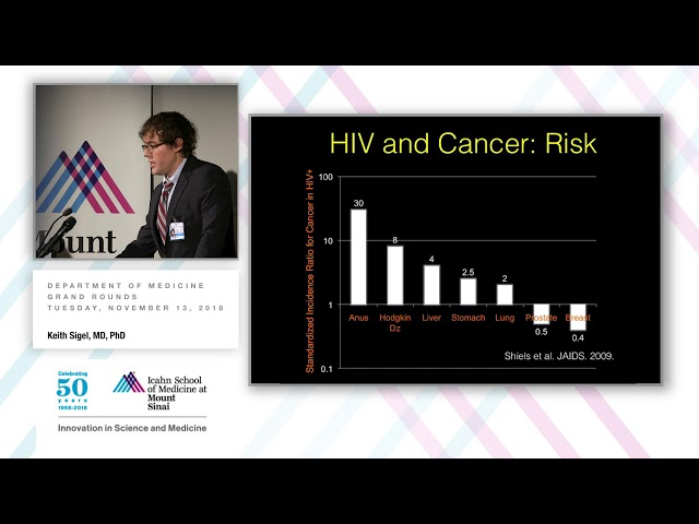 HIV and Cancer: A Growing Problem