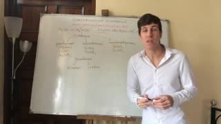 Классификация оснований. Самоподготовка к ЕГЭ и ЦТ по химии