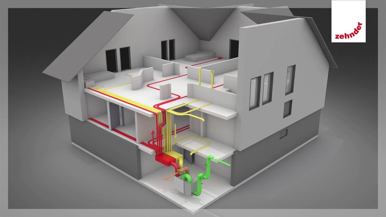zehnder comfortable indoor ventilation: air distribution system