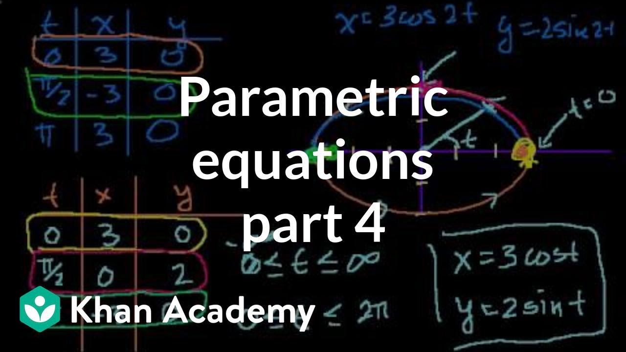 Parametric Equations with videos worksheets games activities – Parametric Equations Worksheet